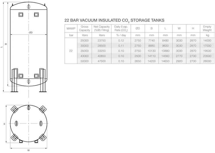 Vacum Storage Tanks